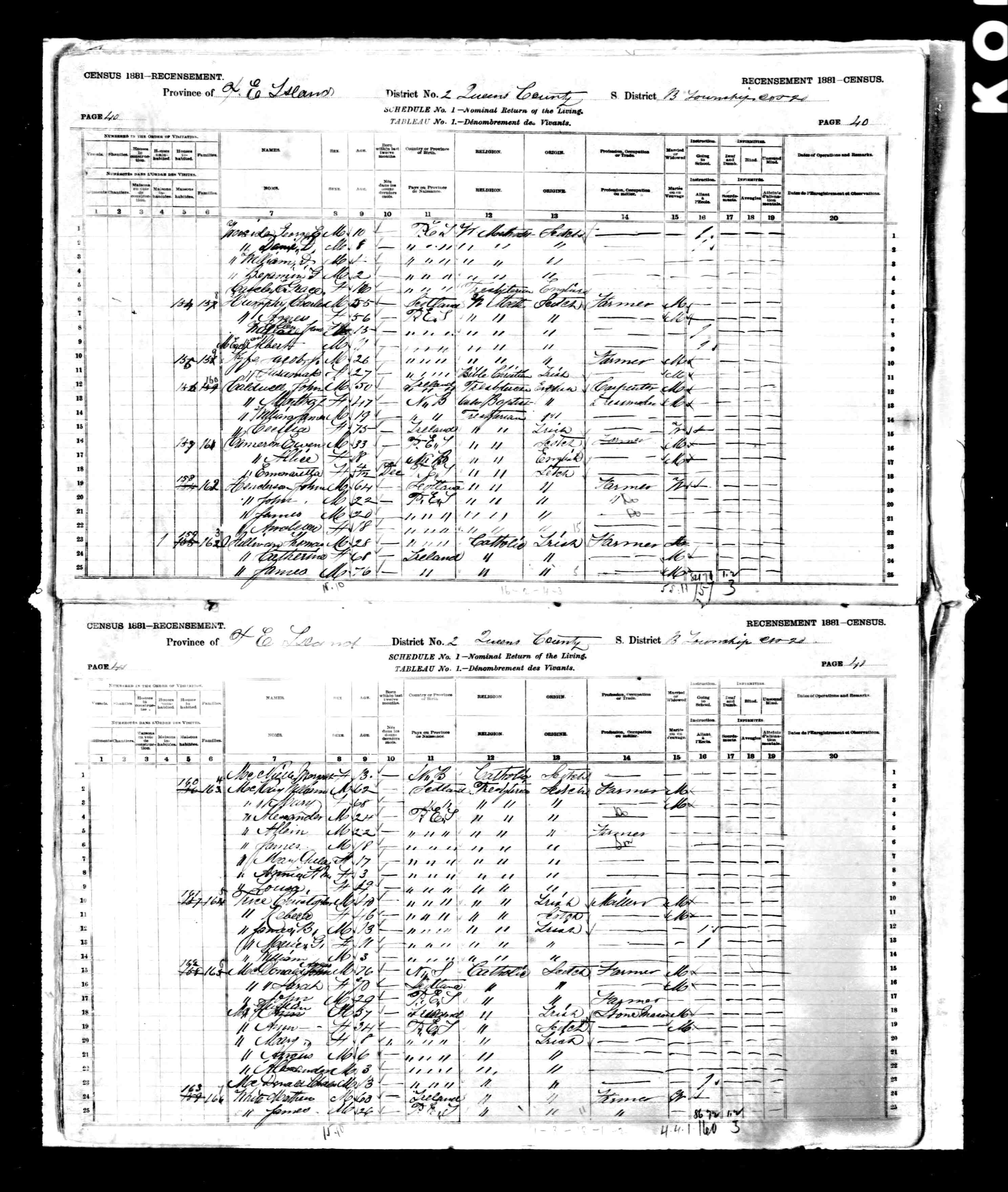 Charles Humphry 1881 Census